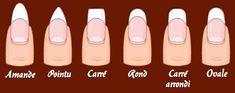 Différents types de formes d'ongles.